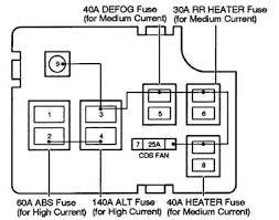 fuse box diagram fixya 8 22 2012 2 03 37 am jpg