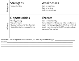 Example Swot Analysis Paper Image Result For Swot Analysis For Teachers School Theory 12
