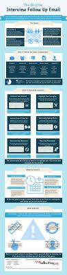 Best 25 Interview Thank You Email Ideas On Pinterest Interview