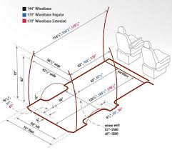 the action van llc easy sto bed system is designed to pensate for sprinters tapered walls