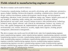 cover letter for manufacturing jobs top 5 manufacturing engineer cover letter samples