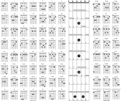Guitar Notes And Chords Chart For Beginners Big Chart Of Guitar Chords And Fretboard Notes Acoustic