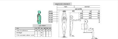 Arm Length Chart Comparison Between Size Chart And Ergonomic Standard By