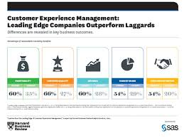 customer experience manager leading marketing excellence with analytics customer intelligence blog