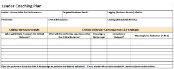 Coaching Plan Template Gorgeous Side By Coaching Template Lccorpco
