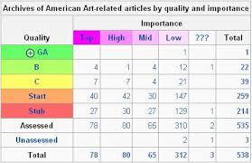 File Aaa First Chart Jpg Wikimedia Commons