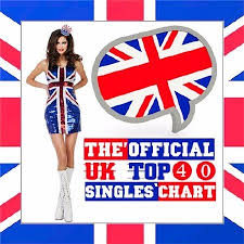 The Official Uk Top 40 Singles Chart Free Download Download Va The Official Uk Top 40 Singles Chart 08 09