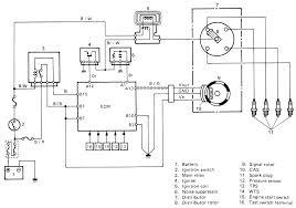 spark plug wiring diagram best of plete 5 7 vortec spark plug wire related post