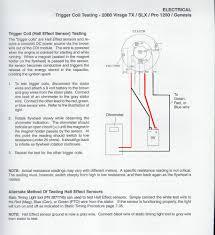 polaris genesis wiring diagram wiring diagram and schematic polaris 1200 genesis