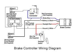 how to wire a 4 wire trailer wiring diagram wirdig how to install the circuit breakers from brake controller installation
