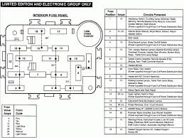ford truck fuse box diagrams wiring diagrams 2006 Ford F-150 Fuse Box Diagram at 1979 Ford F150 Fuse Box Diagram