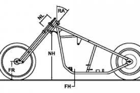chopper bike plans 4k wallpapers