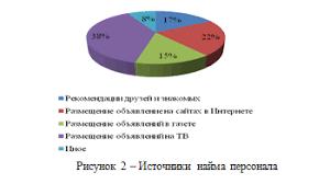 Отчет о производственной практике по менеджменту на ТОО  Список используемой литературы