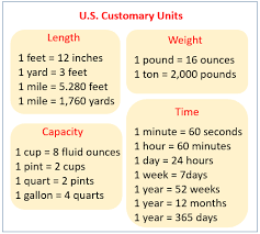 Measurement Conversion Examples Solutions Videos