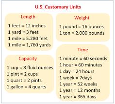 Measurement Conversion Examples Solutions Videos
