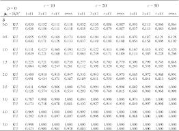 Run Chart Pdf Pdf Enhancing The Performance Of A Short Run Multivariate