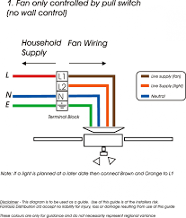 ceiling and light pull switch wiring diagram wiring diagram for Ceiling Fan Dual Switch Wiring 3 way dimmer switch wiring diagram wiring diagram ceiling light rh thinkerlife fun hunter fan switch