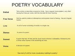 Poetry Success Criteria Rome Fontanacountryinn Com