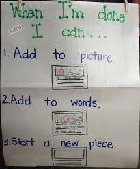 Writing Anchor Chart I Can Writing Station Debbie Diller