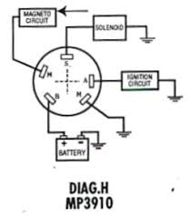 wiring diagram for key switch on boat wiring diagram mega types of switches used in marine electrical systems ignition system wiring diagram for key switch on boat