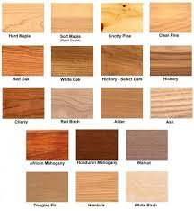 types of hardwood for furniture. Common Wood Types | Raw Wood Types (No Stain Added) Of Hardwood For Furniture O