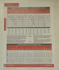 Hornady Handgun Powder Measure 366 Auto Apex Bushing Chart Copy Ebay