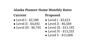 Pioneer Home residents fight 'preposterous' rate increase - Alaska Public  Media