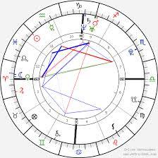 Lady Gaga Birth Chart Rihanna Birth Chart Horoscope Date Of Birth Astro