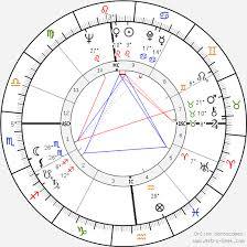 Stanley Kubrick Birth Chart Horoscope Date Of Birth Astro