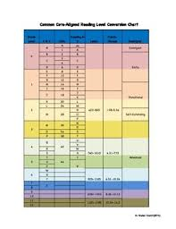 Lexile Dra Conversion Chart Worksheets Teaching Resources