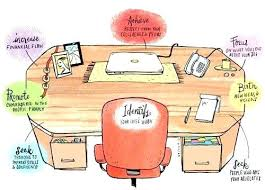 Placement Feng Shui Office Office Desk Facing Window Newest Quintessence The Splendid For Your Home Feng Kvwvorg Feng Shui Office Office Desk Facing Window Newest Quintessence The