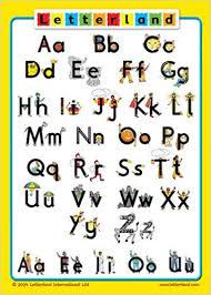 Letterland Chart Class Alphabet Poster Straight Letters Letterland Lyn