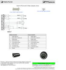 scart to rca and s video adapter pinout diagram @ pinouts ru s video to rca wiring diagram at S Video To Rca Wiring Diagram