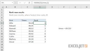 5k Timing Chart Excel Formula Rank Race Results Exceljet