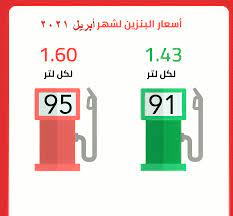 أرامكو تعلن أسعار البنزين في السعودية أبريل 2021 اليوم.. وتحديث سعر بنزين  91 و95