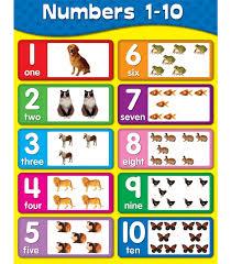 Preschool Number Chart 1 10 Numbers 1 10 Chart Grade Pk 2