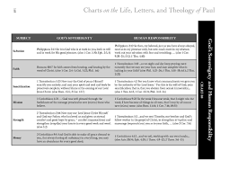 Theology Charts Charts On The Life Letters And Theology Of Paul Kregel