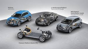 Volkswagen ag, known internationally as the volkswagen group, is a german multinational automotive manufacturing corporation headquartered i. Vw Group Open To Sharing Ppe Ev Platform Of Audi Porsche