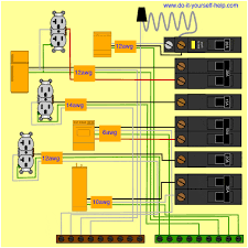 circuit breaker wiring diagrams do it yourself help com Sub Panel Breaker Box Wiring Diagram wiring diagram for a circuit breaker box Basic Electrical Wiring Breaker Box