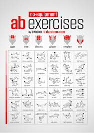 Stomach Exercise Chart No Equipment Ab Exercises Chart Fitness Exercise Workout