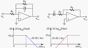 First And Second Order Low High Band Pass Filters