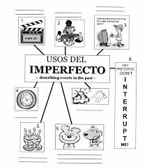 Imperfect Tense Spanish Conjugation Chart The Imperfect Tense Spanish Class Activities