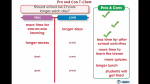 pros and cons graphic organizer me cc7106 how to write an essay pro and con t chart mini beautiful pros cons
