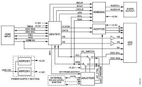 hdmi audio wiring diagram wiring diagrams hdmi splitter circuit diagram inspirational h4 wiring diagram hdmi plug wiring diagram of a hdmi splitter