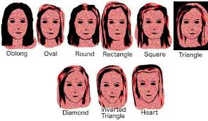 Face Shape Chart The Perfect Necklace For The Triangle Face Shape