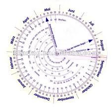 Kearing Pregnancy Wheel And Ovulation Calendar Plastic