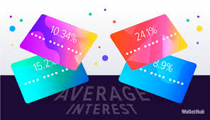 Estimate Credit Card Interest What Is The Average Credit Card Interest Rate
