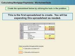 How Much Understanding Mortgage Payments I Am Going To Pay How