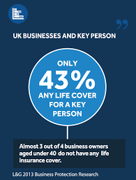 we can provide you with a no obligation key person protection insurance key man insurance quote by calling the bps business on 028 3833 8000 or sending an