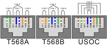 usoc wiring diagram t568b change your idea wiring diagram usoc wiring rj45 simple wiring diagram rh 34 34 terranut store 568b wiring diagram rj45 t568b wiring diagram